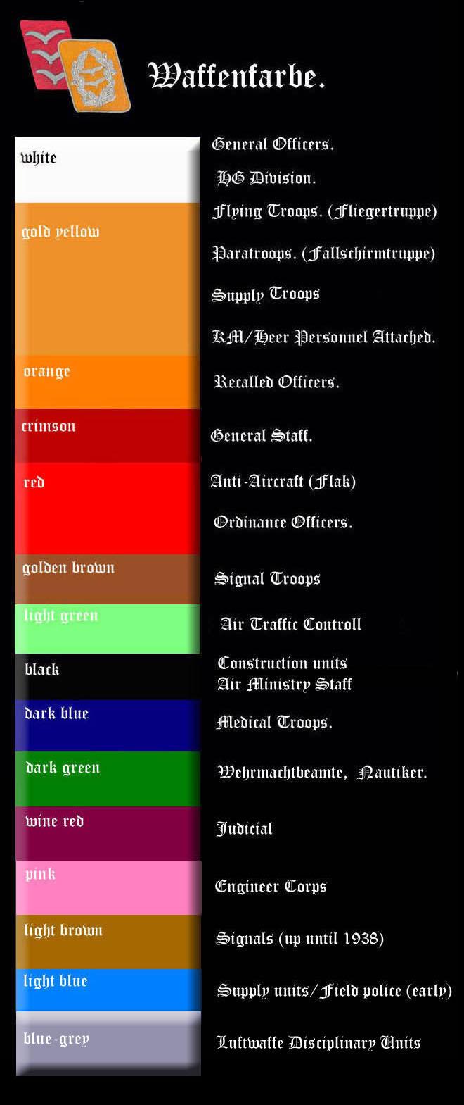 waffenfarbe