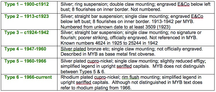 Medal Types.jpg