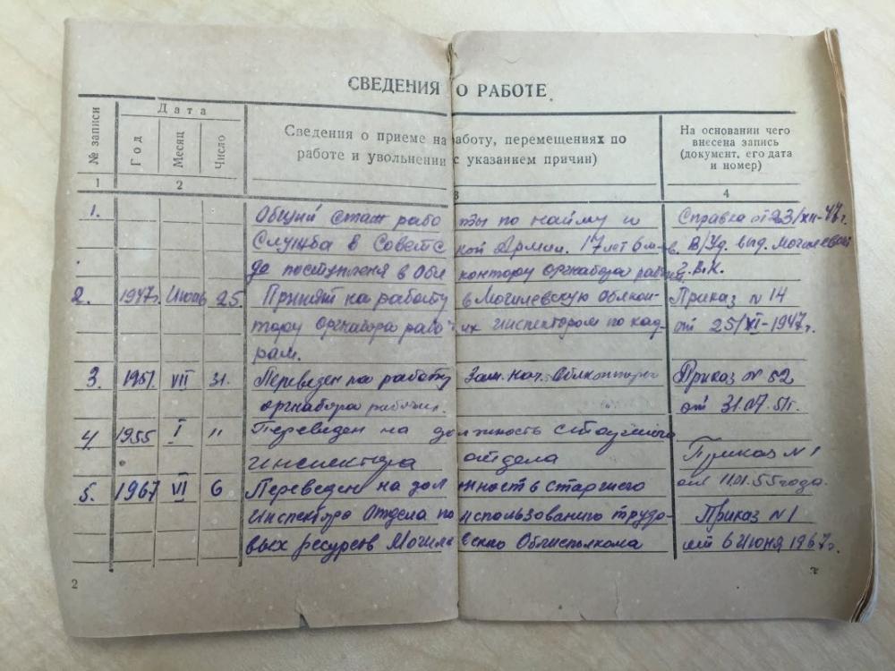 soviet_group25.jpg
