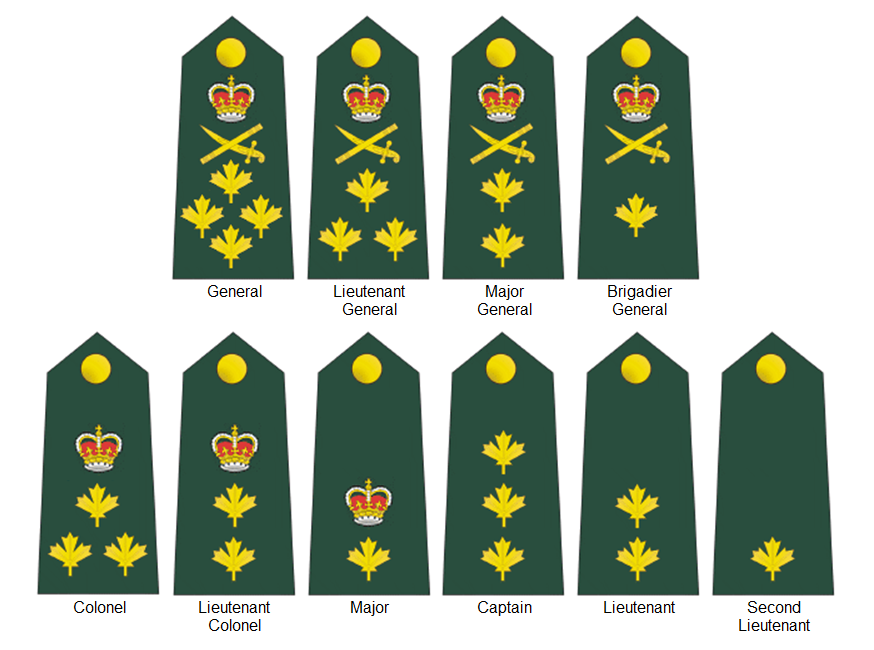 Army Ranks - Alternate.png