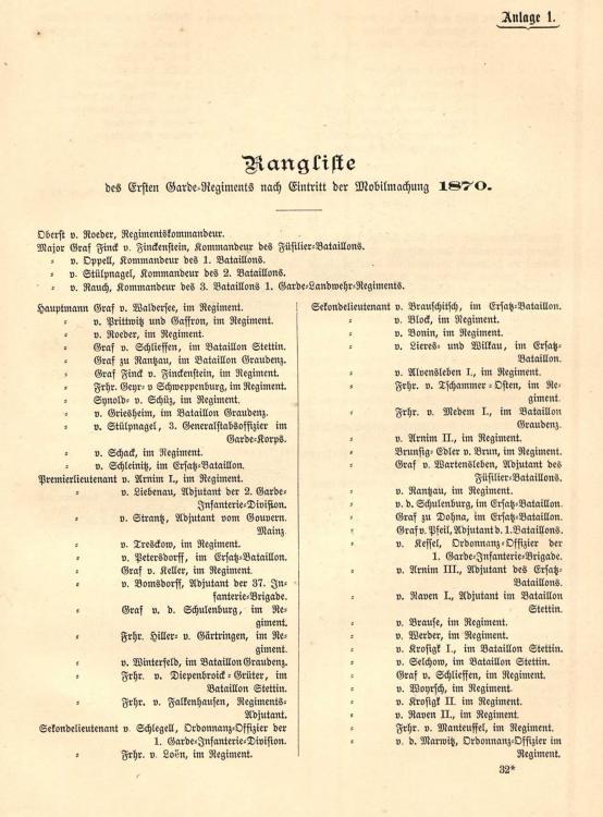 Schweder Stammliste 1. Garderegiment zu Fuß 1.jpg