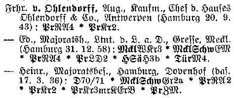 Ohlendorff, Heinrich DOA 1908.9.JPG
