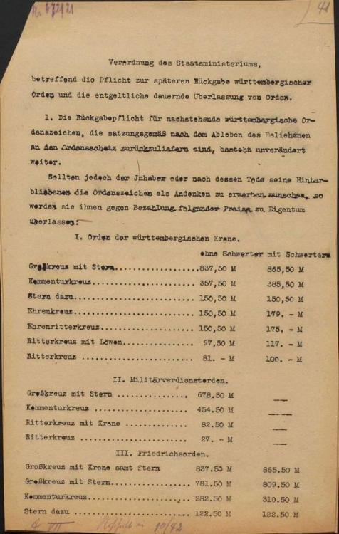 Landesarchiv_Baden-Wuerttemberg_Hauptstaatsarchiv_Stuttgart_E_130_b_Bue_14_Bild_76_(1-59611-76).jpg