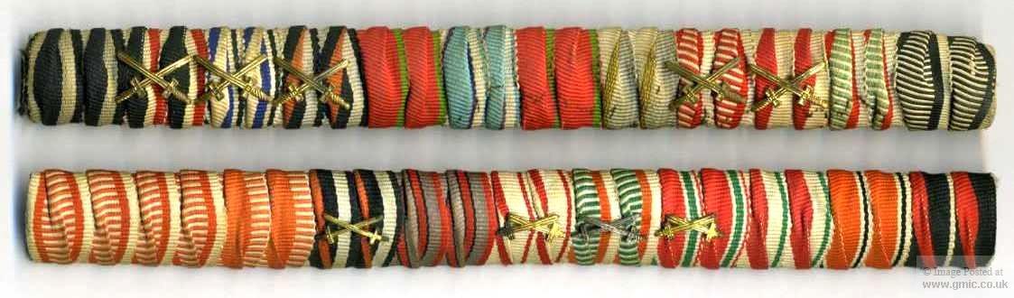 Types of Ribbon Bar