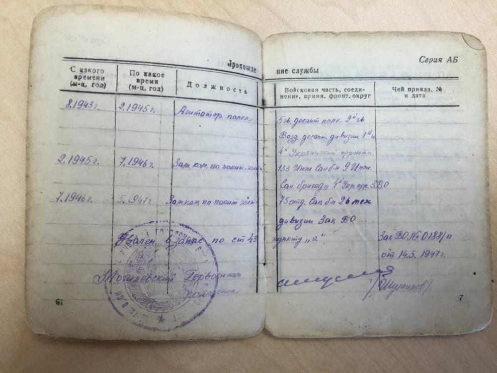 soviet_group20.jpg
