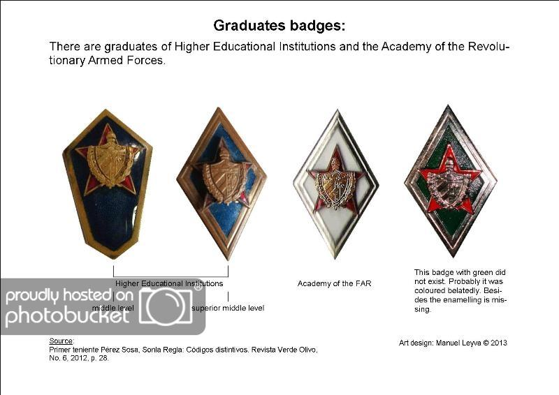 graduatesbadges-zpsec02df17-1.jpg