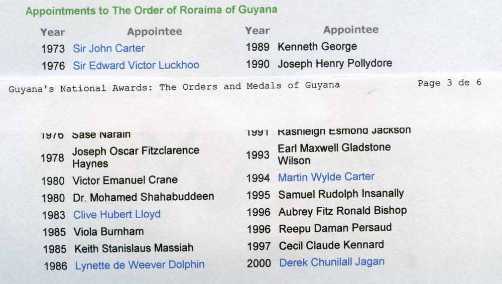 Guyana Order of Roraima List of Awards in 2000.jpg