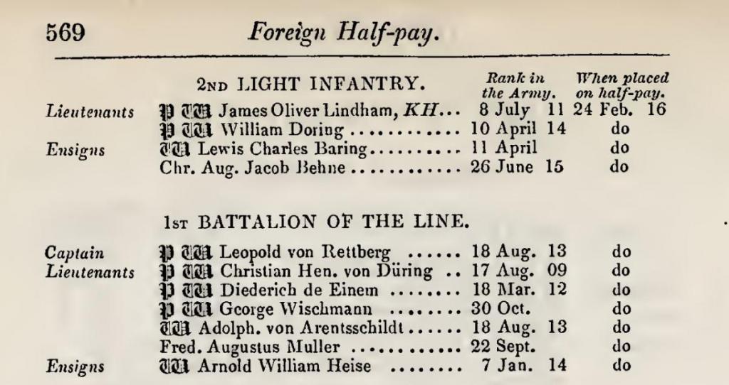 Christian_Heinrich_von_Düring_Harts_annual_army_list_1865.JPG