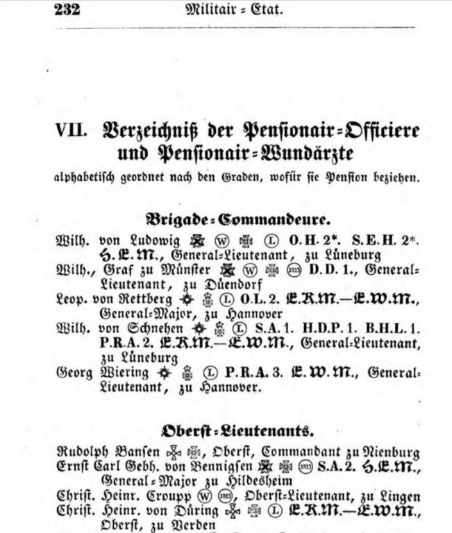 Christian_Heinrich_von_Düring_Armeerangliste_Hannover_1856.JPG
