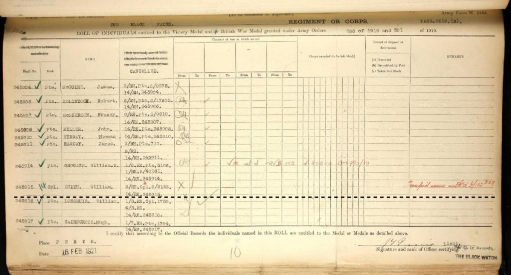 У Смит ролл на медали 1921.jpg